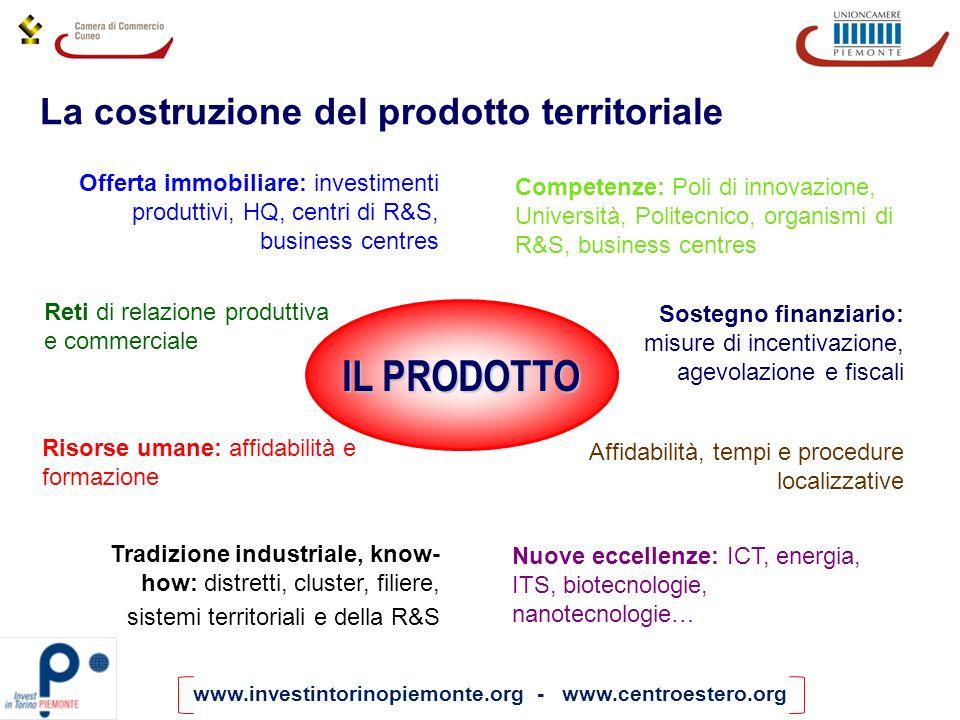 La costruzione del prodotto territoriale