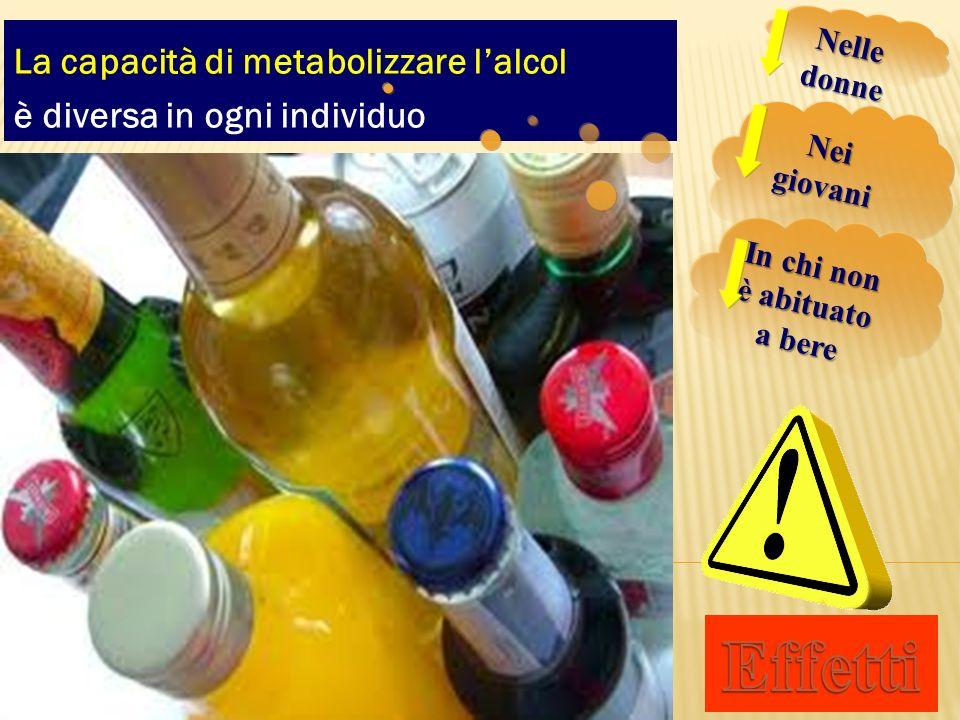 La capacità di metabolizzare l'alcol è diversa in ogni individuo