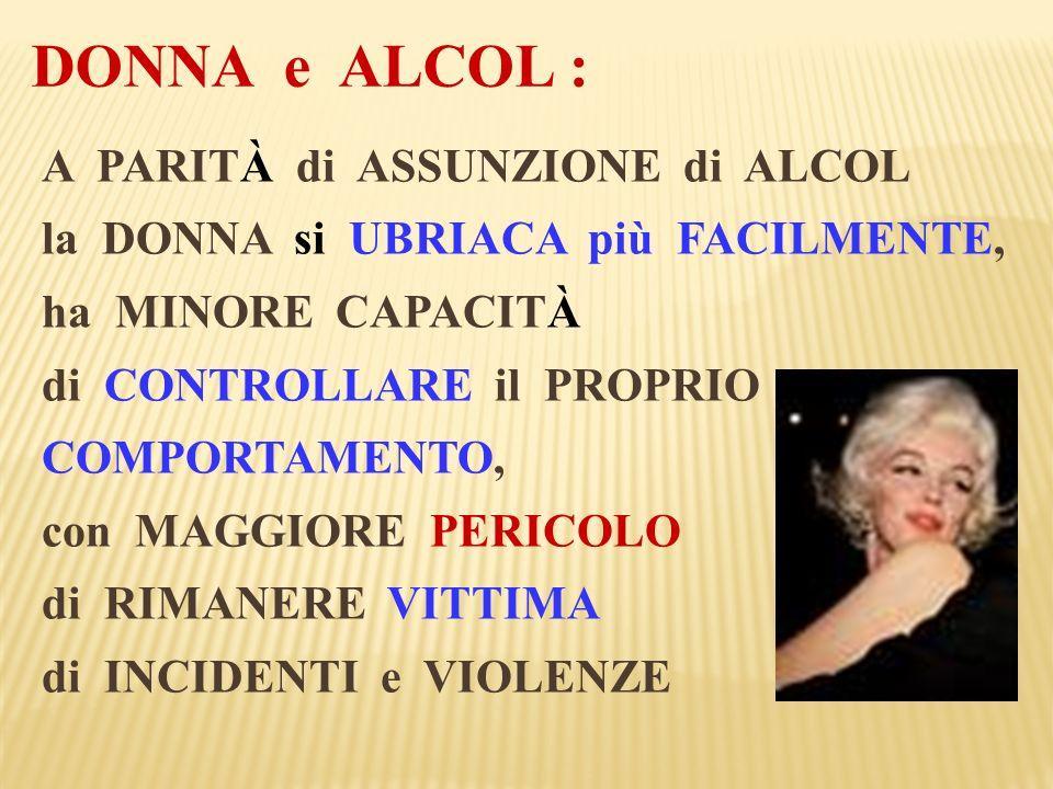 DONNA e ALCOL :