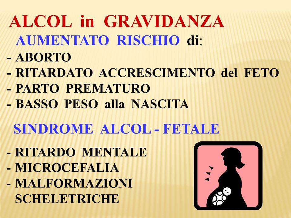 ALCOL in GRAVIDANZA AUMENTATO RISCHIO di: SINDROME ALCOL - FETALE