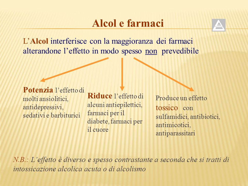 Alcol e farmaci L'Alcol interferisce con la maggioranza dei farmaci alterandone l'effetto in modo spesso non prevedibile.