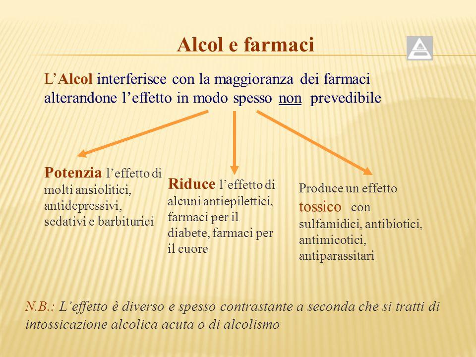 Alcol e farmaciL'Alcol interferisce con la maggioranza dei farmaci alterandone l'effetto in modo spesso non prevedibile.