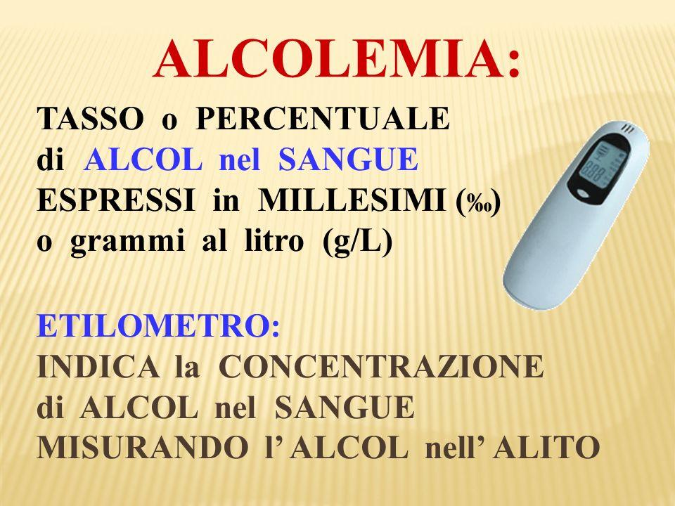 ALCOLEMIA:TASSO o PERCENTUALE di ALCOL nel SANGUE ESPRESSI in MILLESIMI (‰) o grammi al litro (g/L)