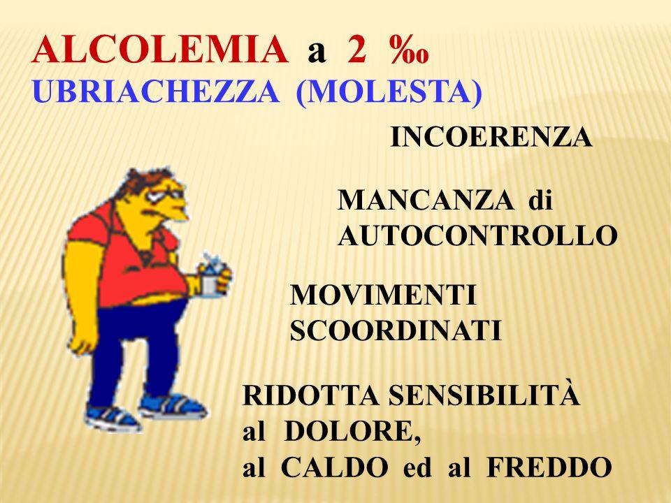 ALCOLEMIA a 2 ‰ UBRIACHEZZA (MOLESTA) INCOERENZA
