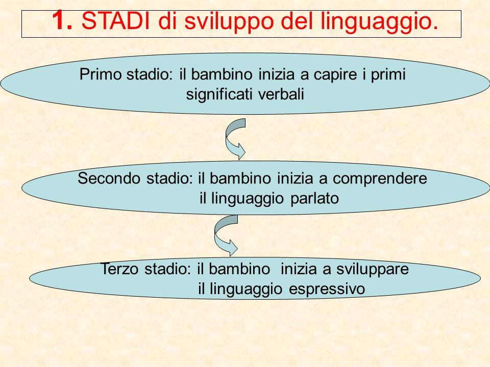 1. STADI di sviluppo del linguaggio.