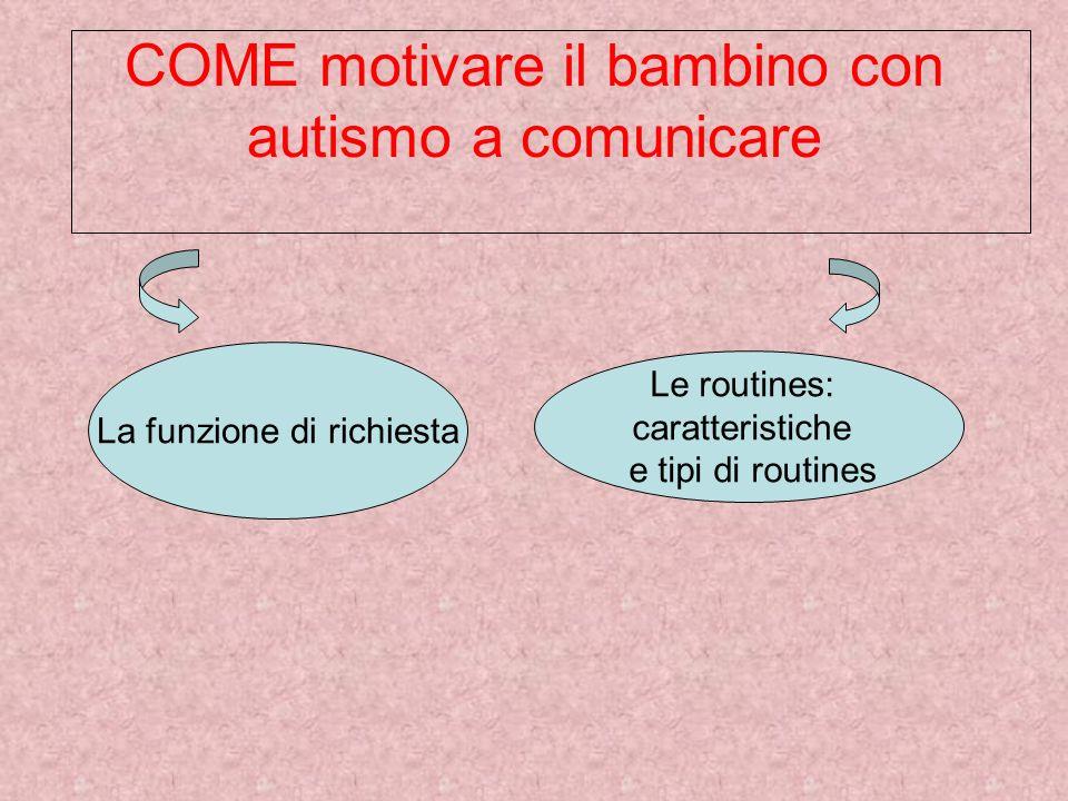 COME motivare il bambino con autismo a comunicare