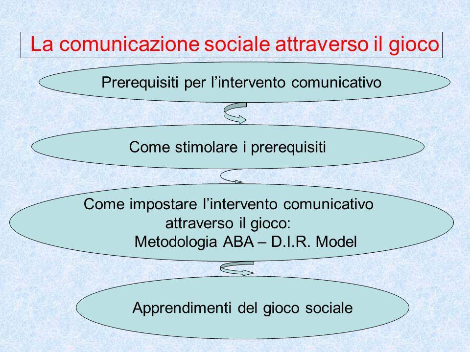 La comunicazione sociale attraverso il gioco