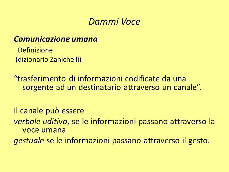 Dammi Voce Comunicazione umana Definizione