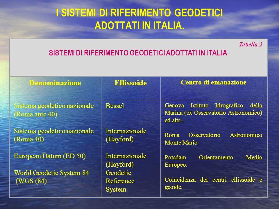 I SISTEMI DI RIFERIMENTO GEODETICI ADOTTATI IN ITALIA.