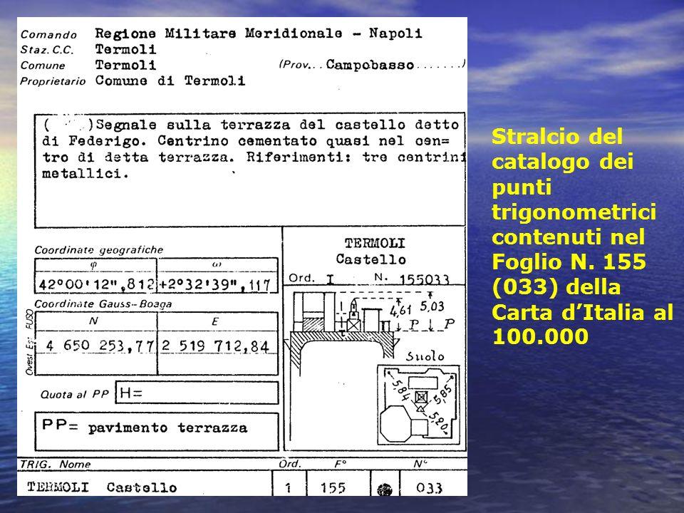 Stralcio del catalogo dei punti trigonometrici contenuti nel Foglio N