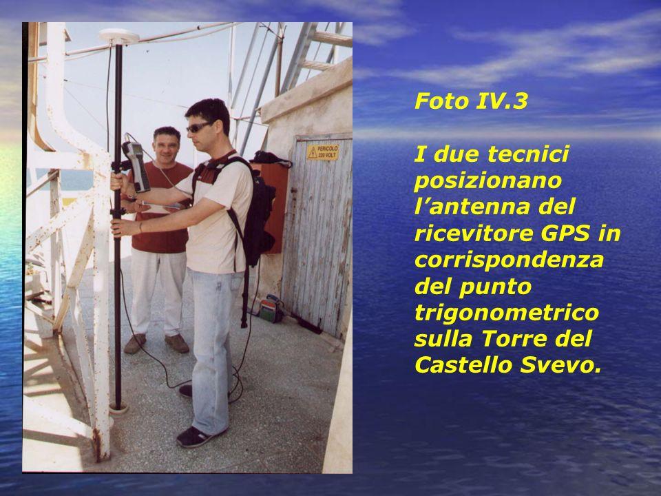 Foto IV.3 I due tecnici posizionano l'antenna del ricevitore GPS in corrispondenza del punto trigonometrico sulla Torre del Castello Svevo.