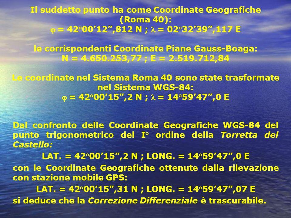 Il suddetto punto ha come Coordinate Geografiche (Roma 40): j = 42°00'12 ,812 N ; l = 02°32'39 ,117 E le corrispondenti Coordinate Piane Gauss-Boaga: N = 4.650.253,77 ; E = 2.519.712,84 Le coordinate nel Sistema Roma 40 sono state trasformate nel Sistema WGS-84: j = 42°00'15 ,2 N ; l = 14°59'47 ,0 E