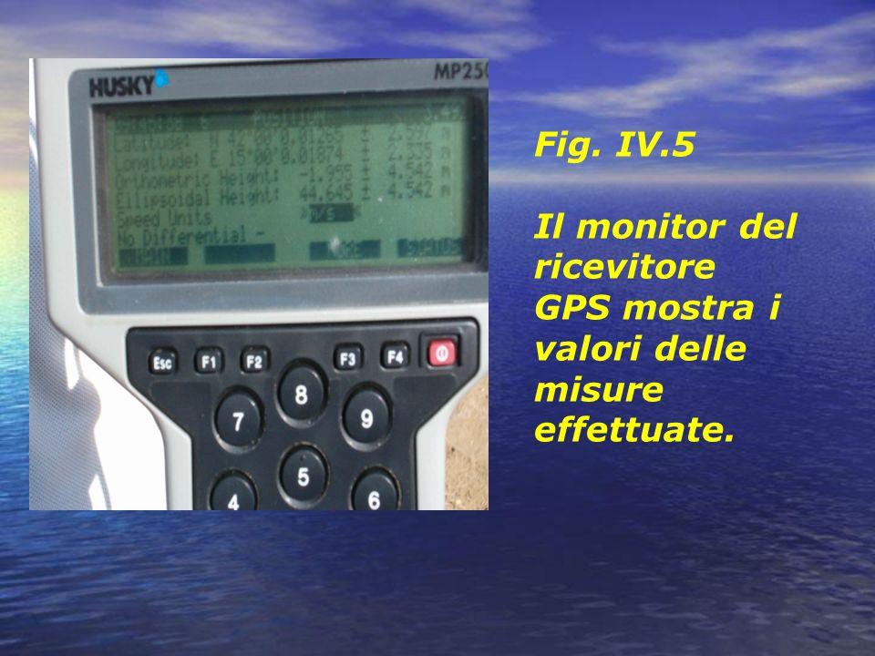 Fig. IV.5 Il monitor del ricevitore GPS mostra i valori delle misure effettuate.