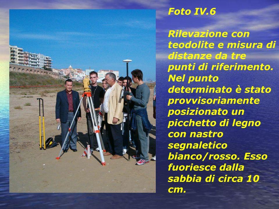 Foto IV.6 Rilevazione con teodolite e misura di distanze da tre punti di riferimento.