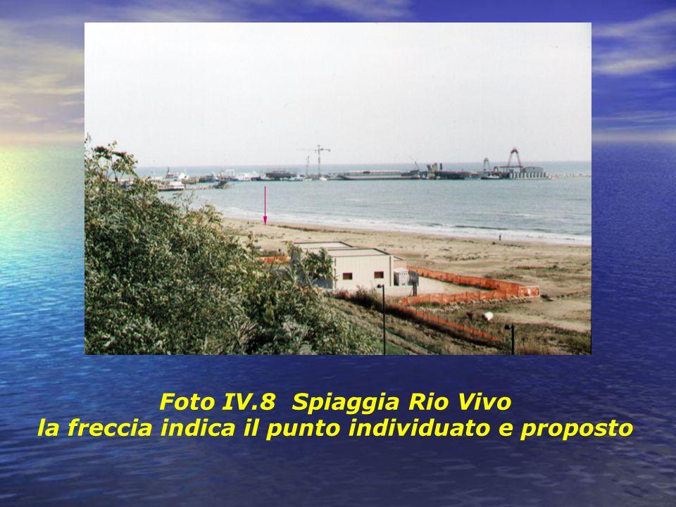 Foto IV.8 Spiaggia Rio Vivo la freccia indica il punto individuato e proposto