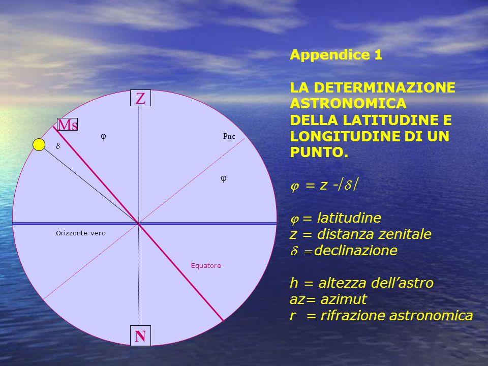 φ Pnc d φ Orizzonte vero Equatore