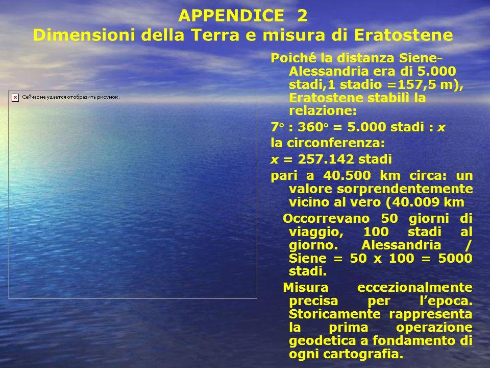 APPENDICE 2 Dimensioni della Terra e misura di Eratostene