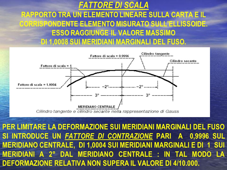 FATTORE DI SCALA RAPPORTO TRA UN ELEMENTO LINEARE SULLA CARTA E IL CORRISPONDENTE ELEMENTO MISURATO SULL'ELLISSOIDE. ESSO RAGGIUNGE IL VALORE MASSIMO DI 1,0008 SUI MERIDIANI MARGINALI DEL FUSO.