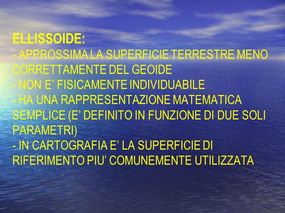 ELLISSOIDE: - APPROSSIMA LA SUPERFICIE TERRESTRE MENO CORRETTAMENTE DEL GEOIDE - NON E' FISICAMENTE INDIVIDUABILE - HA UNA RAPPRESENTAZIONE MATEMATICA SEMPLICE (E' DEFINITO IN FUNZIONE DI DUE SOLI PARAMETRI) - IN CARTOGRAFIA E' LA SUPERFICIE DI RIFERIMENTO PIU' COMUNEMENTE UTILIZZATA