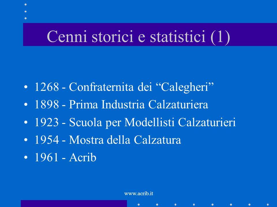 Cenni storici e statistici (1)