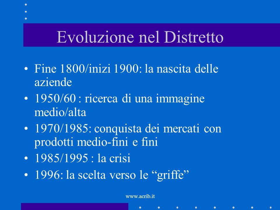 Evoluzione nel Distretto