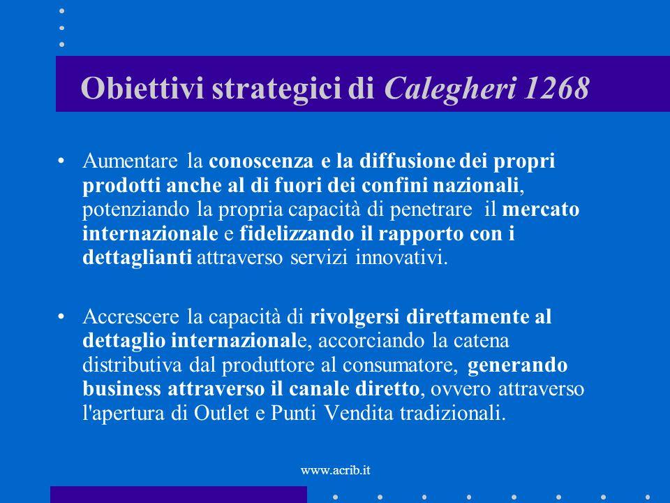 Obiettivi strategici di Calegheri 1268