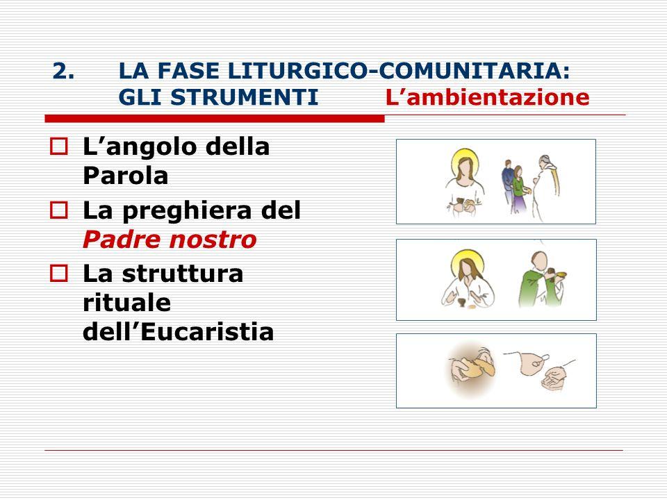 La preghiera del Padre nostro La struttura rituale dell'Eucaristia
