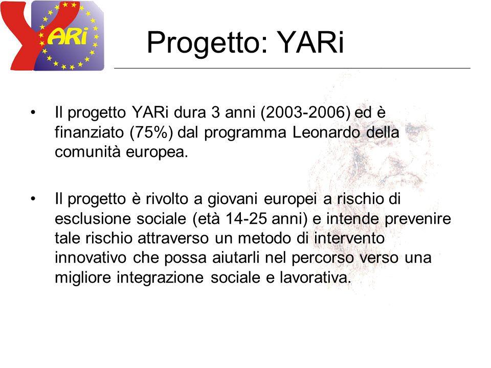 Progetto: YARi Il progetto YARi dura 3 anni (2003-2006) ed è finanziato (75%) dal programma Leonardo della comunità europea.