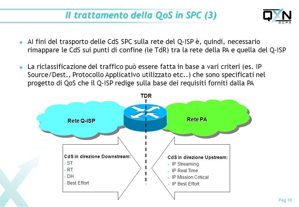 Il trattamento della QoS in SPC (3)