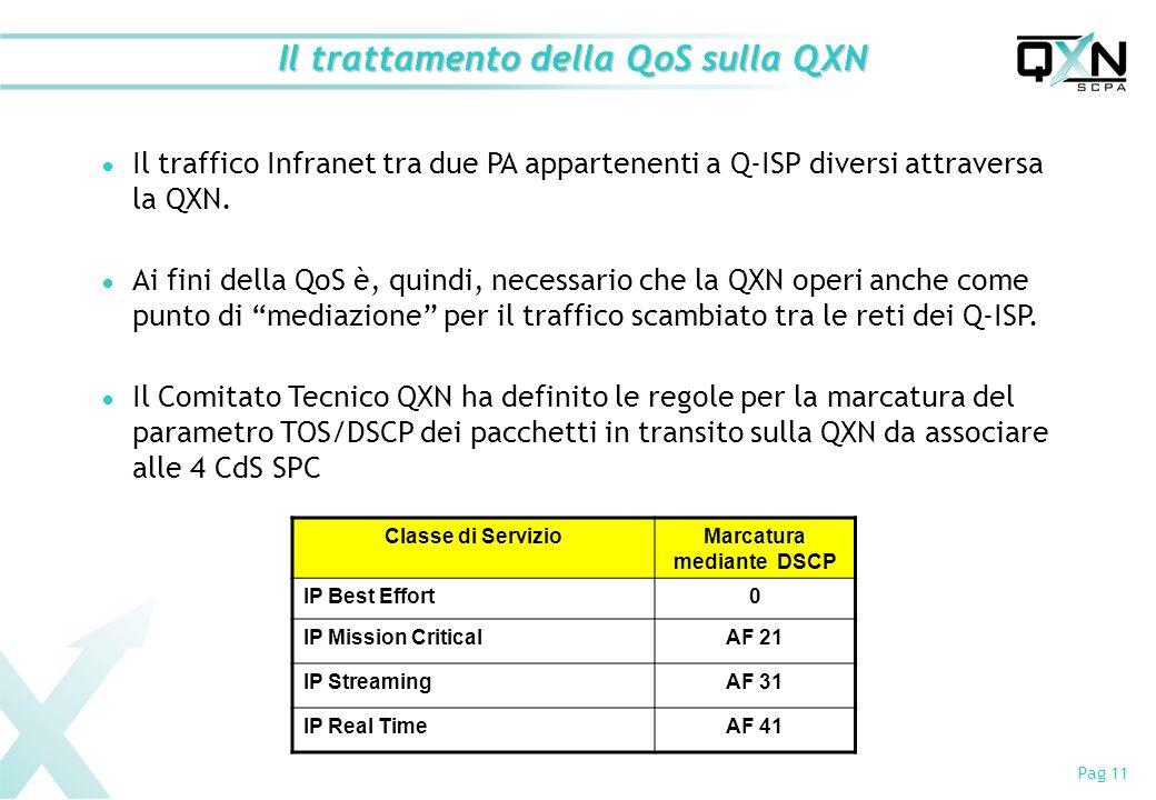Il trattamento della QoS sulla QXN