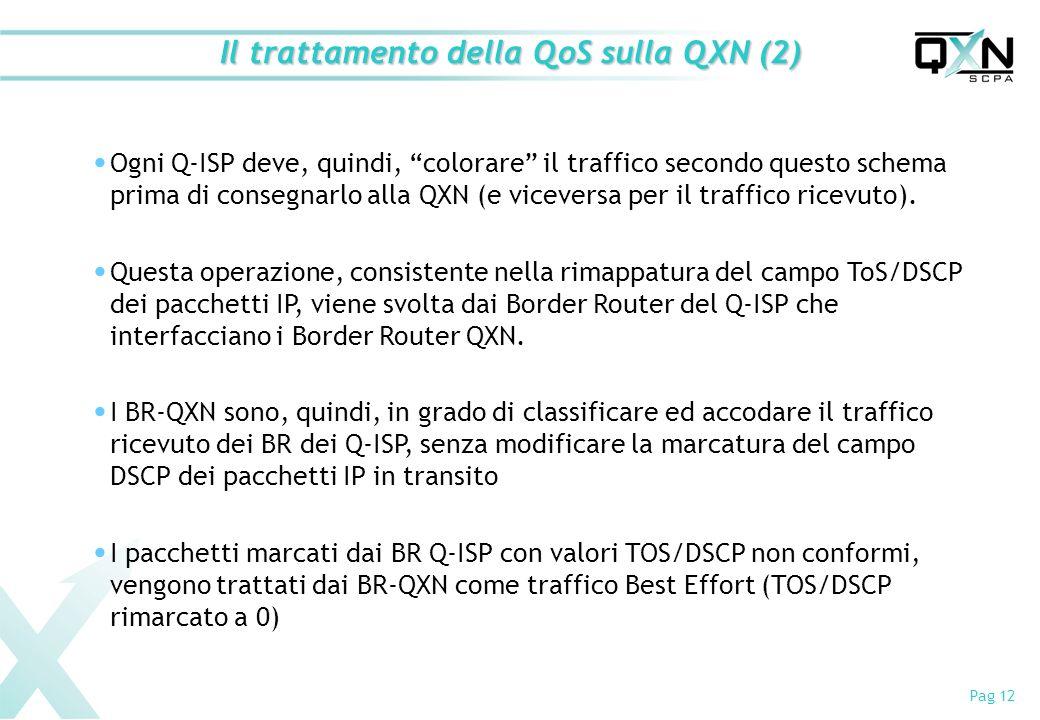 Il trattamento della QoS sulla QXN (2)