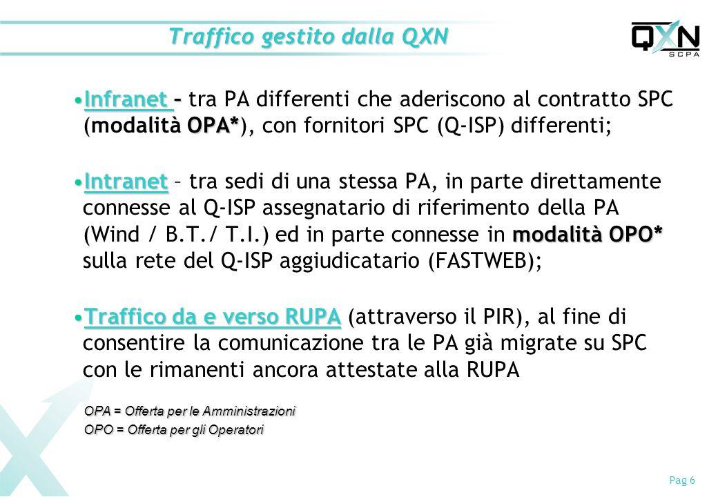 Traffico gestito dalla QXN