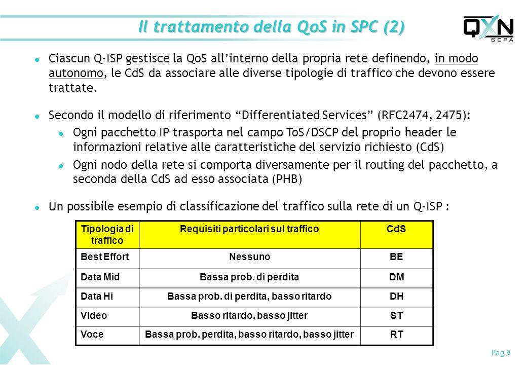 Il trattamento della QoS in SPC (2)