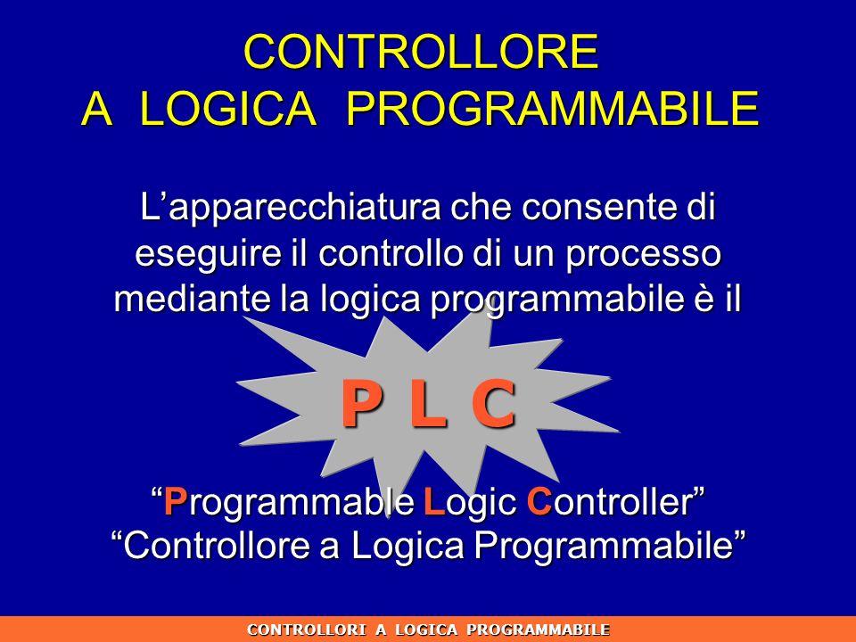 CONTROLLORE A LOGICA PROGRAMMABILE