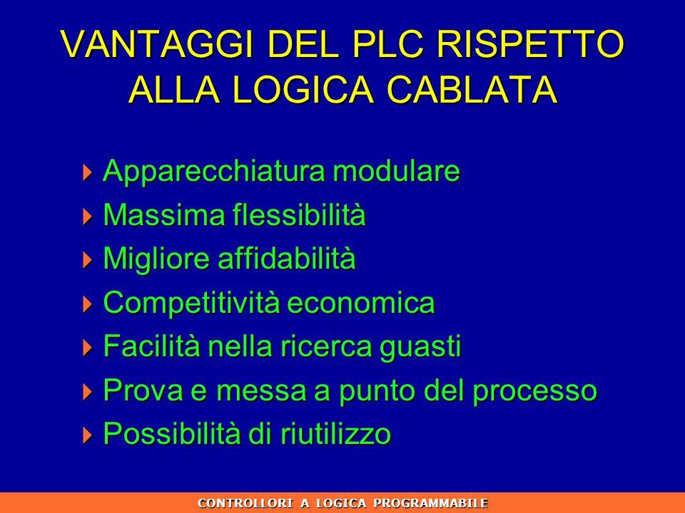 VANTAGGI DEL PLC RISPETTO ALLA LOGICA CABLATA
