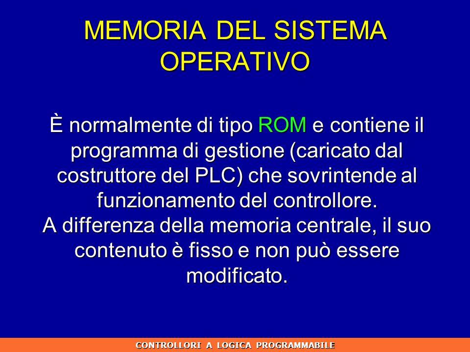 MEMORIA DEL SISTEMA OPERATIVO