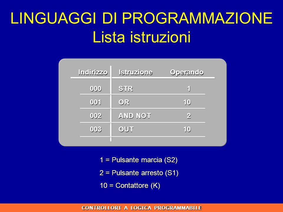 LINGUAGGI DI PROGRAMMAZIONE Lista istruzioni
