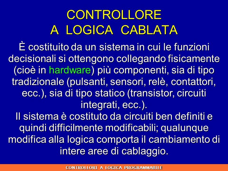 CONTROLLORE A LOGICA CABLATA