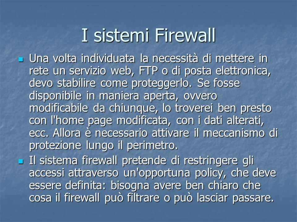 I sistemi Firewall