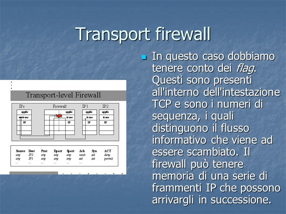 Transport firewall