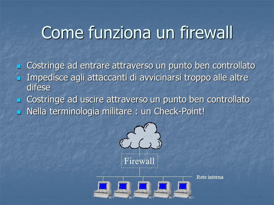 Come funziona un firewall