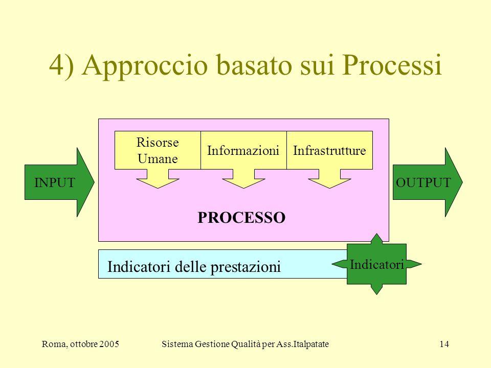 4) Approccio basato sui Processi