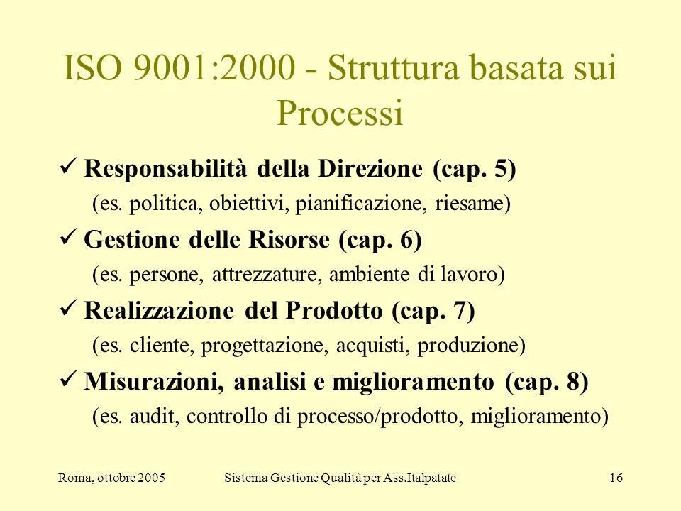 ISO 9001:2000 - Struttura basata sui Processi