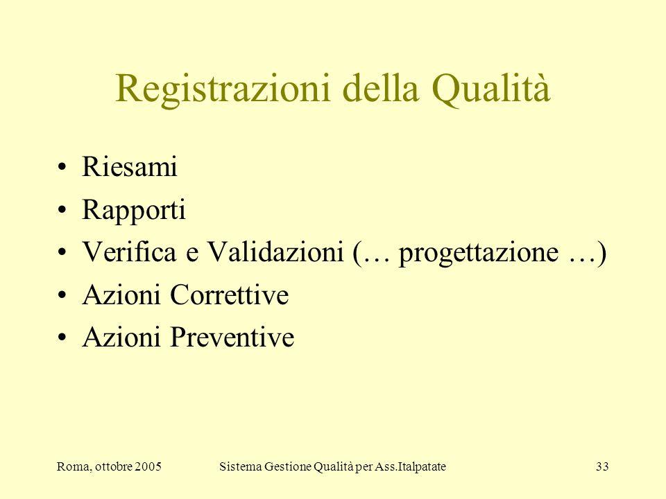 Registrazioni della Qualità