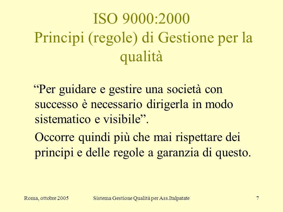 ISO 9000:2000 Principi (regole) di Gestione per la qualità