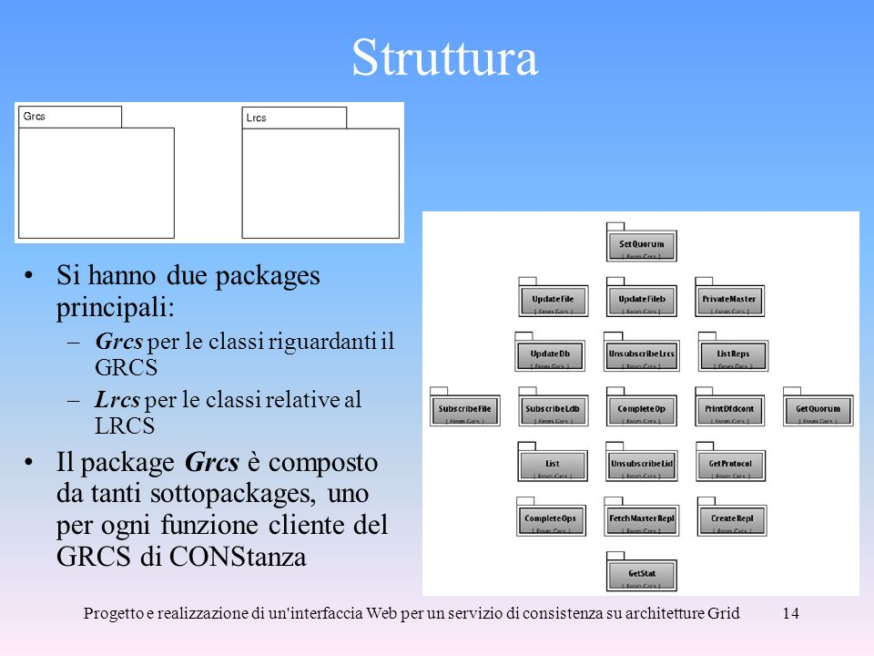 Struttura Si hanno due packages principali: