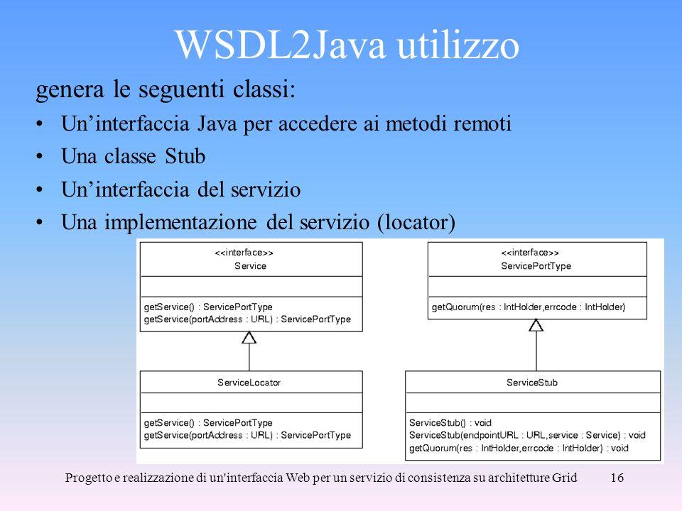 WSDL2Java utilizzo genera le seguenti classi: