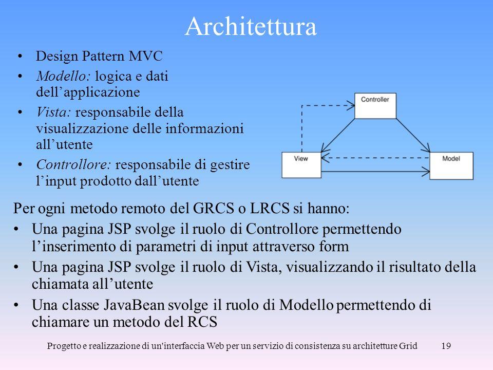 Architettura Per ogni metodo remoto del GRCS o LRCS si hanno: