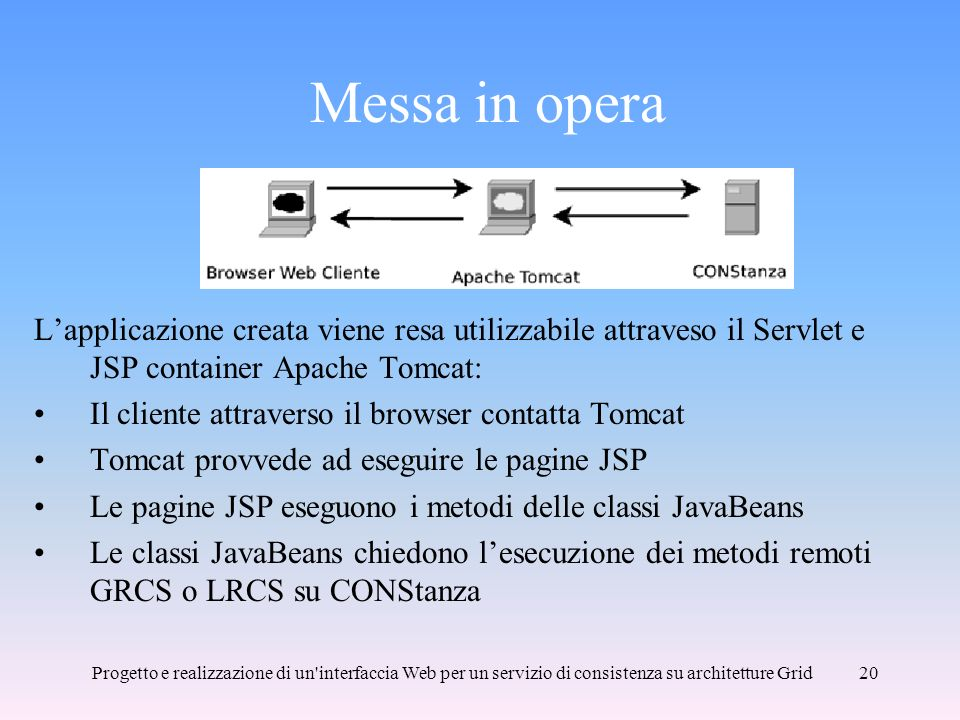 Messa in opera L'applicazione creata viene resa utilizzabile attraveso il Servlet e JSP container Apache Tomcat: