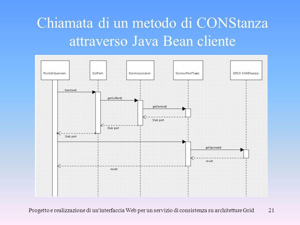 Chiamata di un metodo di CONStanza attraverso Java Bean cliente